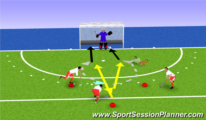 Hockey Session Plan Drill (Colour): Tip -in's