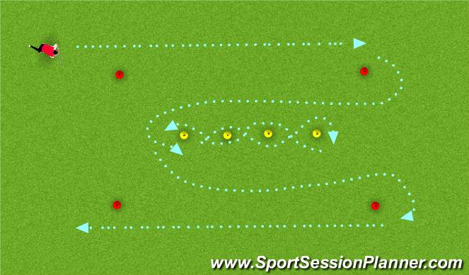 Hockey Session Plan Drill (Colour): Dribbling