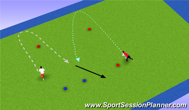 Hockey Session Plan Drill (Colour): Defending