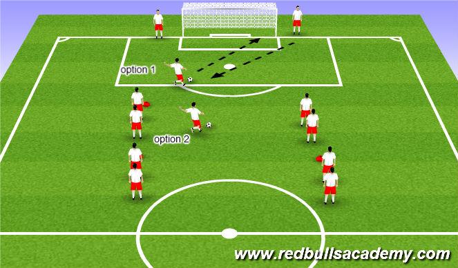 Football/Soccer Session Plan Drill (Colour): Main Theme: 2 line scoring