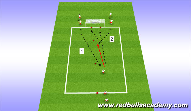 Football/Soccer Session Plan Drill (Colour): Main Theme: 2 Tier Shooting (Unopposed)
