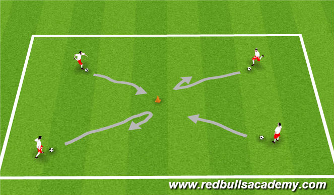 Football/Soccer Session Plan Drill (Colour): Technical Activity-Turns