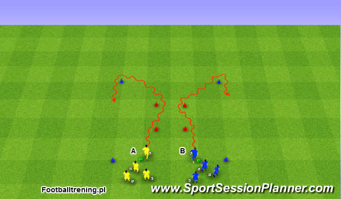 Football/Soccer Session Plan Drill (Colour): Ćwiczenie 1