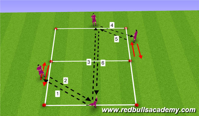Football/Soccer Session Plan Drill (Colour): Speed of play - Competition
