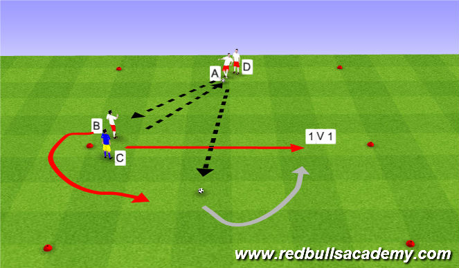 Football/Soccer Session Plan Drill (Colour): Double Pass - Channel - Semi Opposed