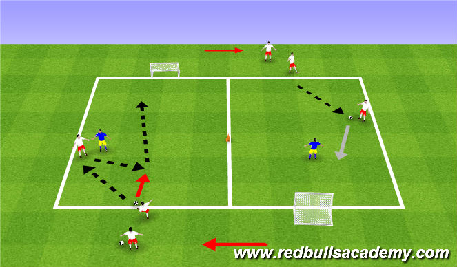 Football/Soccer Session Plan Drill (Colour): 1v1 +2 Channel