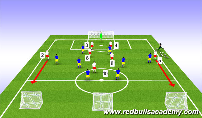 Football/Soccer Session Plan Drill (Colour): 8v8 to Goal/3 Goal Counter