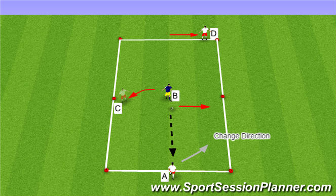 Football/Soccer Session Plan Drill (Colour): Closed Lane - Low Pressure Turn