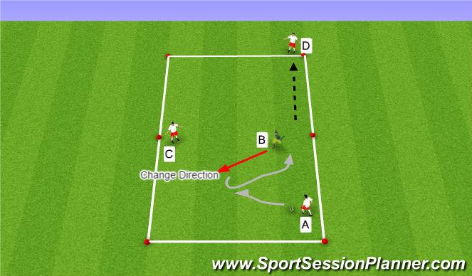Football/Soccer Session Plan Drill (Colour): Closed Lane - High Pressure Turn