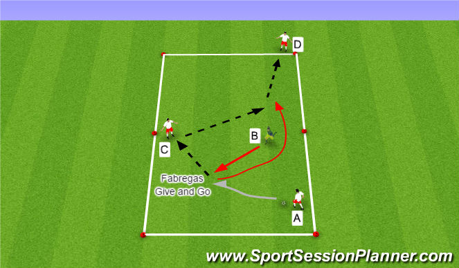 Football/Soccer Session Plan Drill (Colour): Open Lane - Fabregas Combination