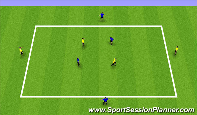 Football/Soccer Session Plan Drill (Colour): Combintation