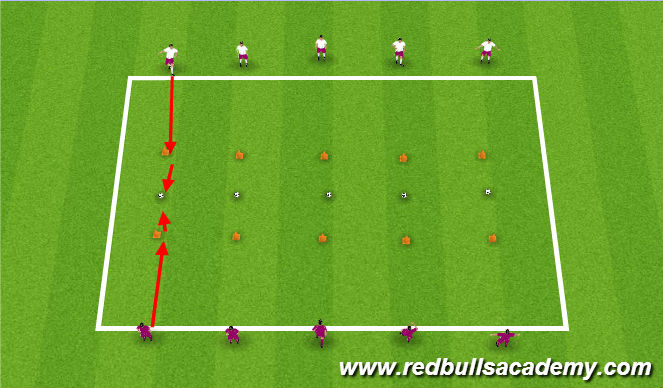 Football/Soccer Session Plan Drill (Colour): Defending 1v1 Warm Up