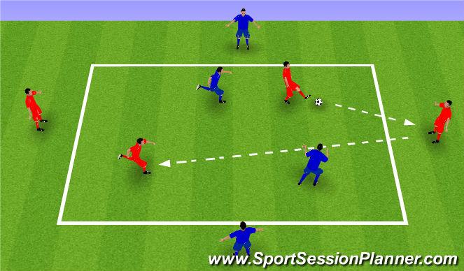 Football/Soccer Session Plan Drill (Colour): 2+2 V 2+2: