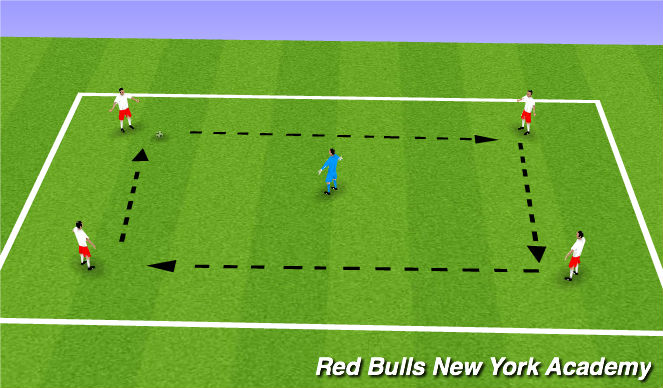 Football/Soccer Session Plan Drill (Colour): Footwork Warm Up