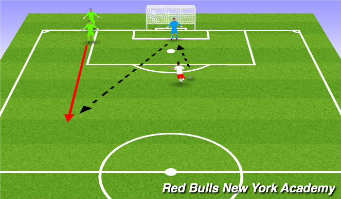 Football/Soccer Session Plan Drill (Colour): Distribution into space