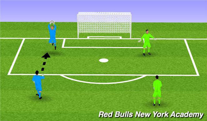 Football/Soccer Session Plan Drill (Colour): Handling High Balls Warm Up