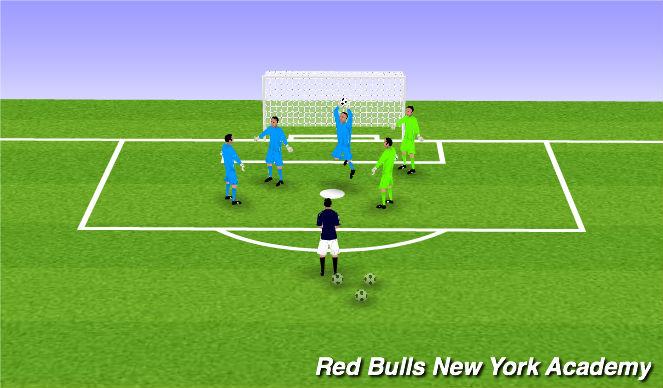 Football/Soccer Session Plan Drill (Colour): Winning Crosses Game