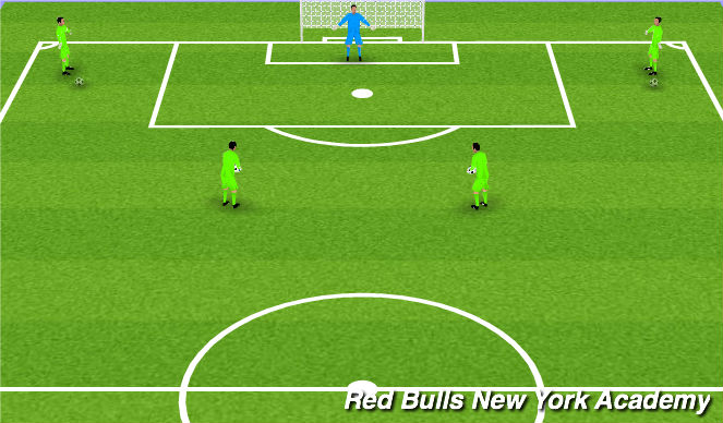 Football/Soccer Session Plan Drill (Colour): Game related Crossing Activity