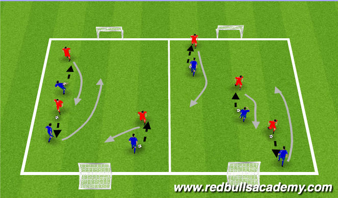 Football/Soccer Session Plan Drill (Colour): Main Theme 1v1s in split areas