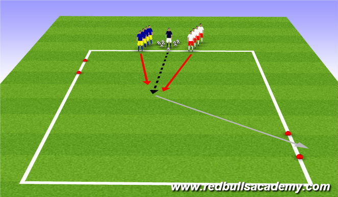 Football/Soccer Session Plan Drill (Colour): 1v1 game to 2 goals (off center)