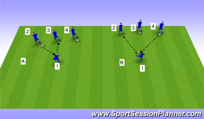 Football/Soccer Session Plan Drill (Colour): Passing in 4s