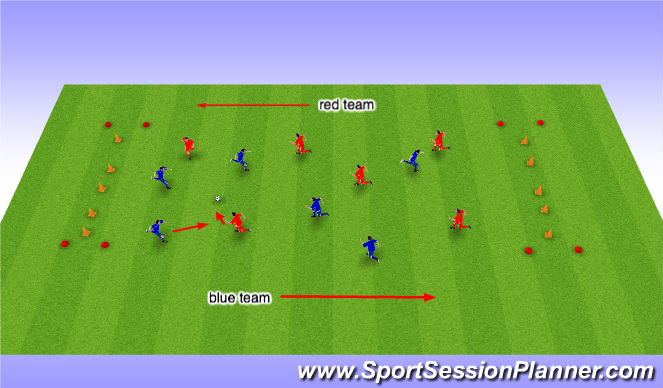Football/Soccer Session Plan Drill (Colour): 6 v 6 with end zones