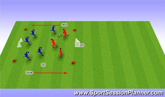 Football/Soccer Session Plan Drill (Colour): 5 v 3