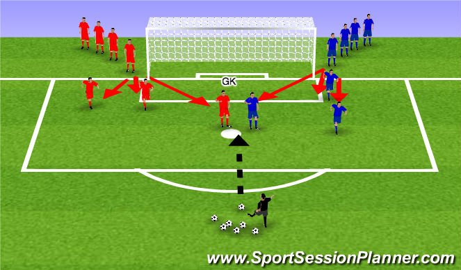 Football/Soccer Session Plan Drill (Colour): 3 v 3 in the box