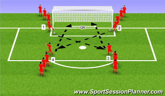 Football/Soccer Session Plan Drill (Colour): Star shooting