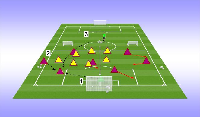 Football/Soccer Session Plan Drill (Colour): Game Moment 2 - weak-side