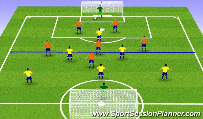Football/Soccer Session Plan Drill (Colour): 6 v 6 Transition