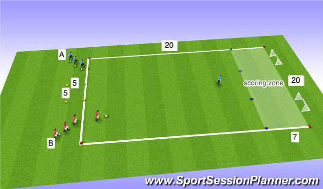 Football/Soccer Session Plan Drill (Colour): Attacking 1v1 Game