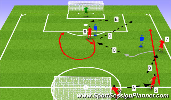 Football/Soccer Session Plan Drill (Colour): Attacking Pattern 1