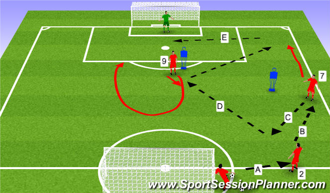 Football/Soccer Session Plan Drill (Colour): Attacking Pattern 2