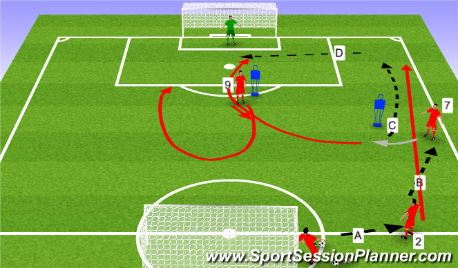 Football/Soccer Session Plan Drill (Colour): Att Pattern 3