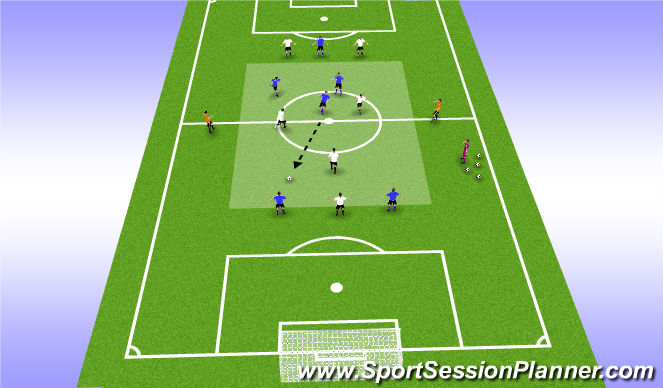 Football/Soccer Session Plan Drill (Colour): Functional 1
