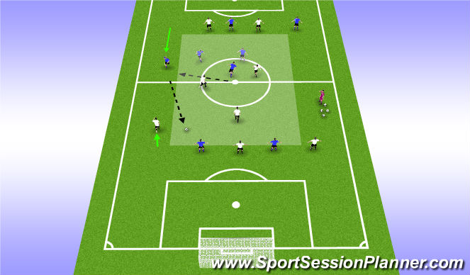 Football/Soccer Session Plan Drill (Colour): Functional 2