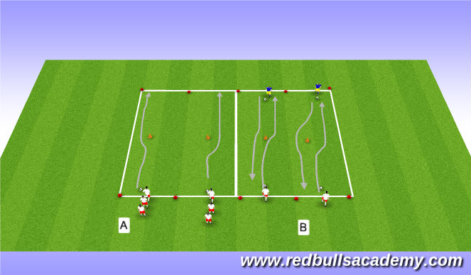 Football/Soccer Session Plan Drill (Colour): Main theme- Dribbling RWB