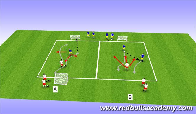 Football/Soccer Session Plan Drill (Colour): Attacking 1v1