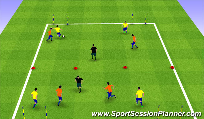 Football/Soccer Session Plan Drill (Colour): Expanded Sm Sided 2 vs. 2 + 1 vs. 2 vs. 2 + 1