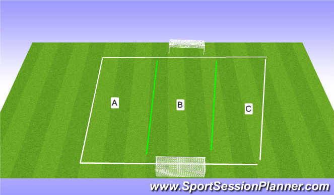 Football/Soccer Session Plan Drill (Colour): 7v7 - three zones