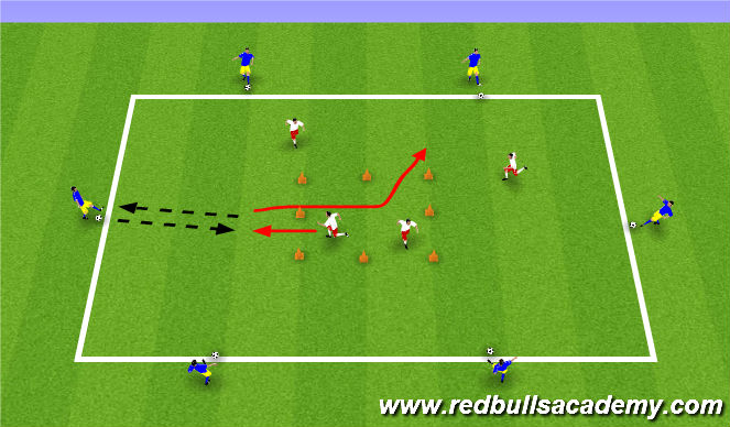 Football/Soccer Session Plan Drill (Colour): Pass -receive-pass