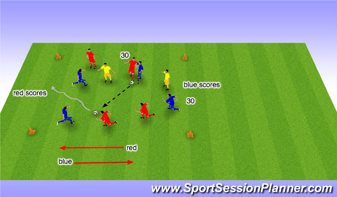 Football/Soccer Session Plan Drill (Colour): 4 v 4 + 2 N