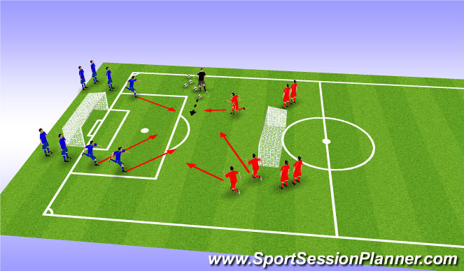 Football/Soccer Session Plan Drill (Colour): 3 v 3 transitioning and finishing
