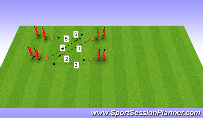 Football/Soccer Session Plan Drill (Colour): Passing and Following