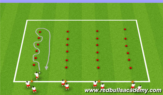 Football/Soccer Session Plan Drill (Colour): Dribbling Races (if needed)