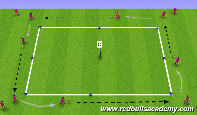 Football/Soccer Session Plan Drill (Colour): Dribble and Pass and Receive 1