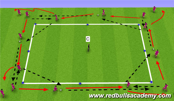 Football/Soccer Session Plan Drill (Colour): Dribble and Wall Pass 2