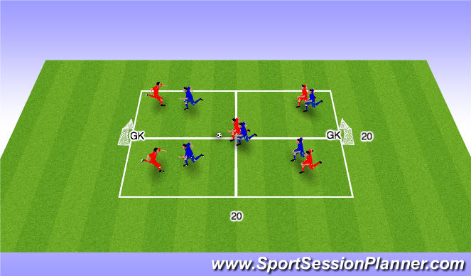 Football/Soccer Session Plan Drill (Colour): 5 v 5 + 2 GKs