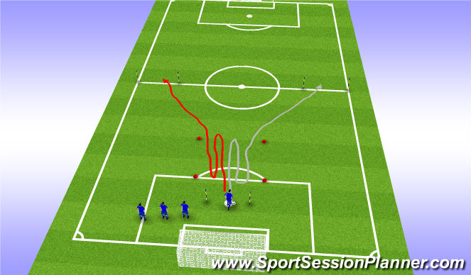 Football/Soccer Session Plan Drill (Colour): Turn Test (Right & Left)